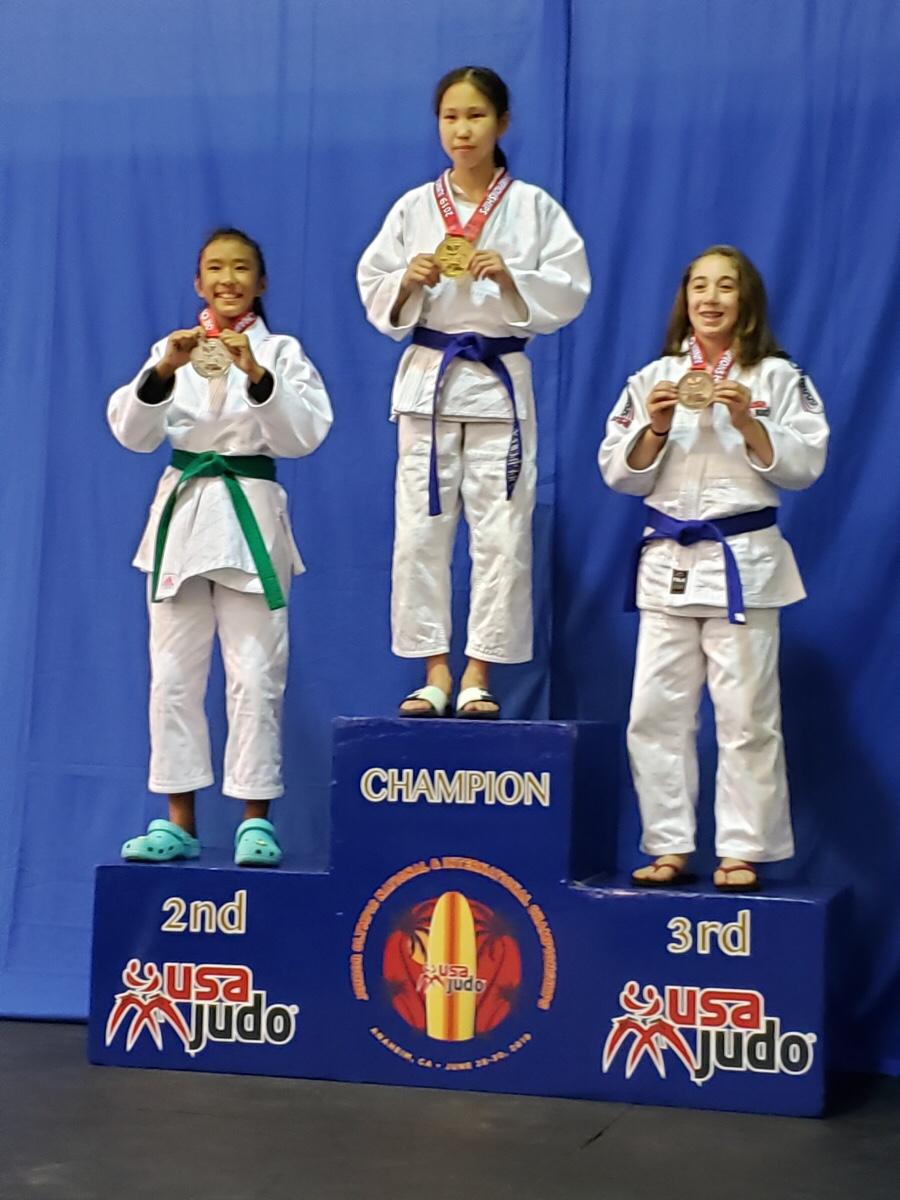 2019 Jr  Olympics Results – Hawaii Tenri Judo